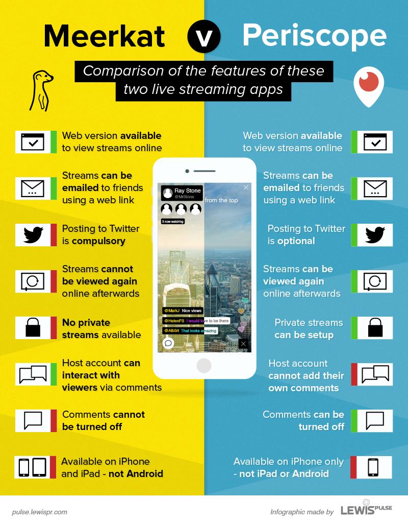 infografia-meerkat-periscope-2